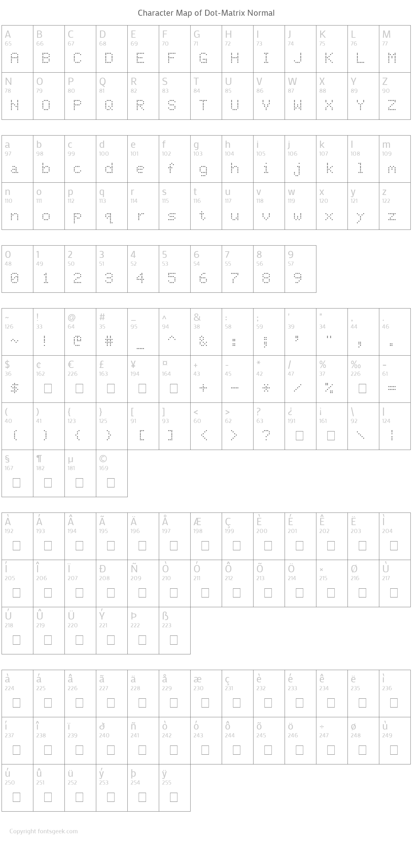 Dot Matrix Font Download For Free View Sample Text Rating And More On Fontsgeek Com