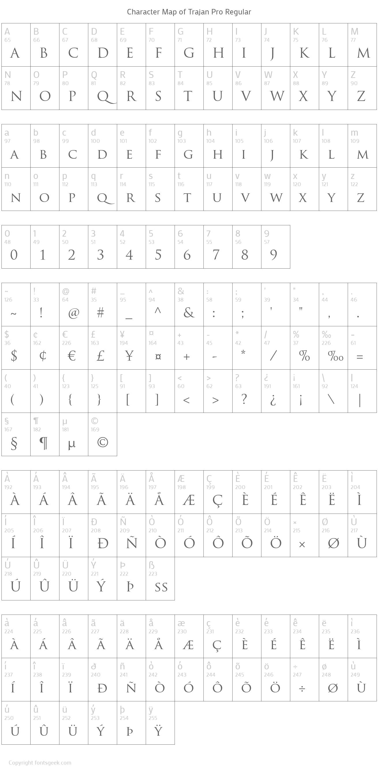 Trajan Font Free Download Mac